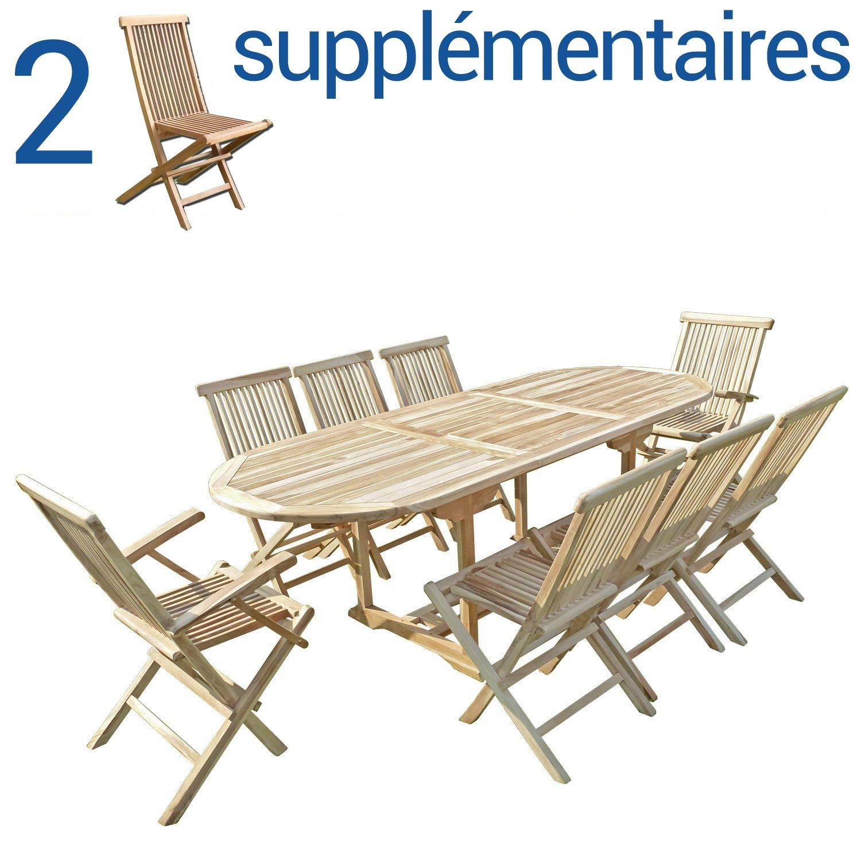 Confort & Ocio - Conjunto de Muebles de jardín de Teca MAHUI ...