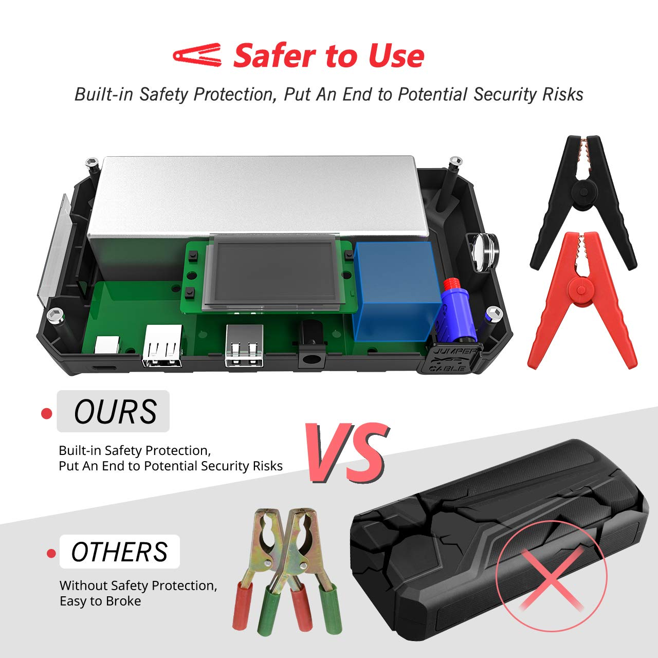 VicTsing Portable Car Jump Starter 1000A Peak 20800mAh (Up to 8.0L Gas, 6.0L Diesel Engine), 12V Auto Battery Booster,5 in 1 Compact Power Pack with QC3.0 Output, Built-in Compass and LED Light by VicTsing (Image #5)