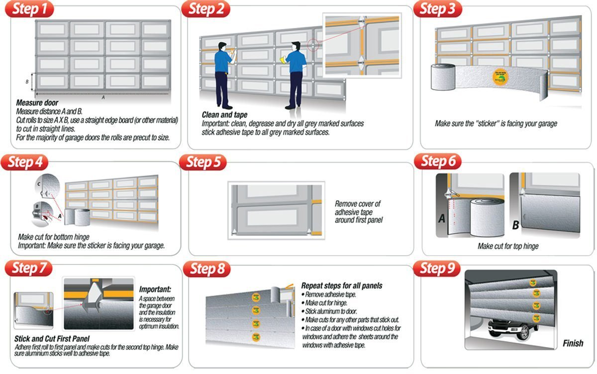 Supershield 2 Car Garage Door Kit 16W x 7 H (Fits 16W x 8H) R Value 7 Non Fiberglass Reflective Foil Foam Core DIY Insulation Weatherization (Foil Tape, Knife, Squeegee) Water Proof/Made in USA by Supershield Insulation (Image #4)
