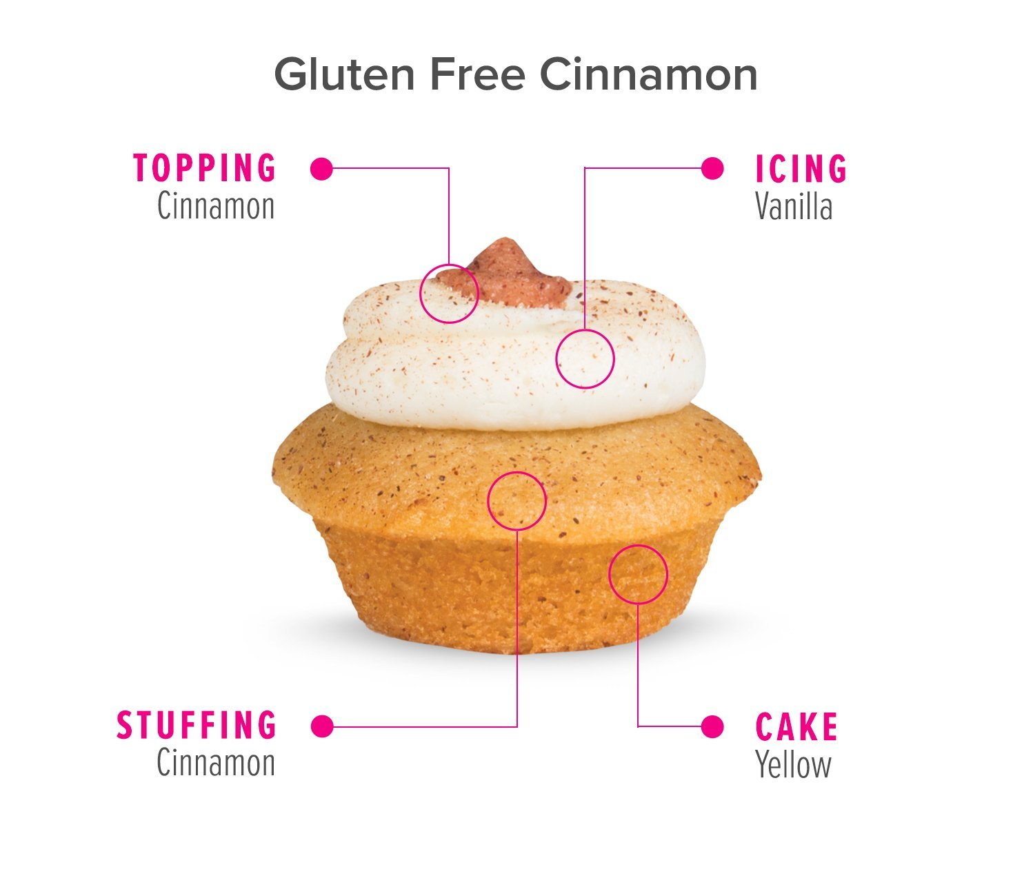 Baked by Melissa Cupcakes The OMGF (Oh My Gluten Free) - Assorted Bite-Size Cupcakes, 100 Count by Baked by Melissa (Image #4)