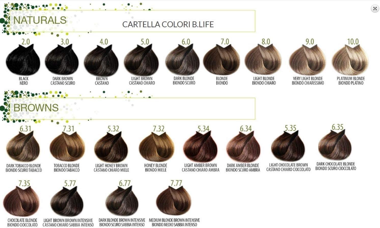 Farmavita B. Life Color Carta de Color 100 g