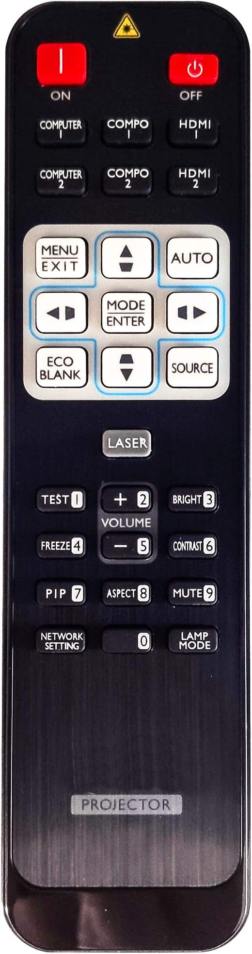 ghdonat.com Remote Control for BenQ MH741 Projector with Laser ...
