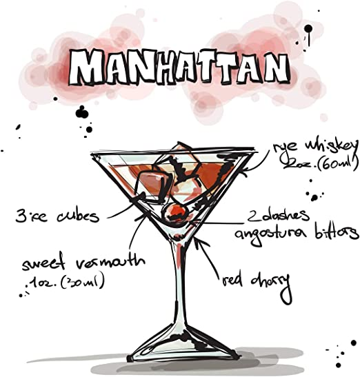 Amazon Com Wee Blue Coo Art Painting Drawing Alcohol Cocktail Recipe Manhattan Canvas Print Posters Prints