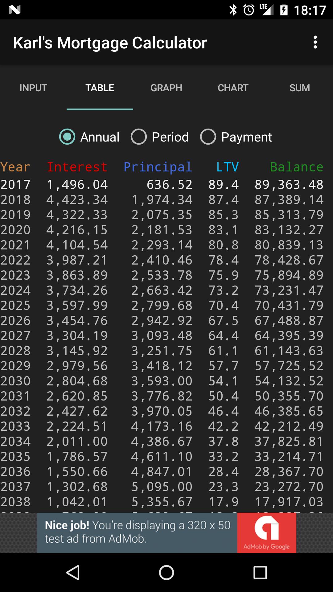 mortgage calculator table