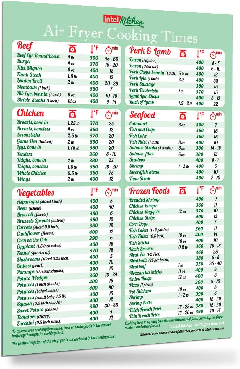 """Must-Have Air Fryer Accessories Air Fryer Cooking Times All-In-One Magnet Accurate Instant Guide Big Text Easy To Read Healthy Handy Quick Cheat Sheet Chart 8""""x11"""" Kitchen Gift Recipe Cookbooks -Green"""