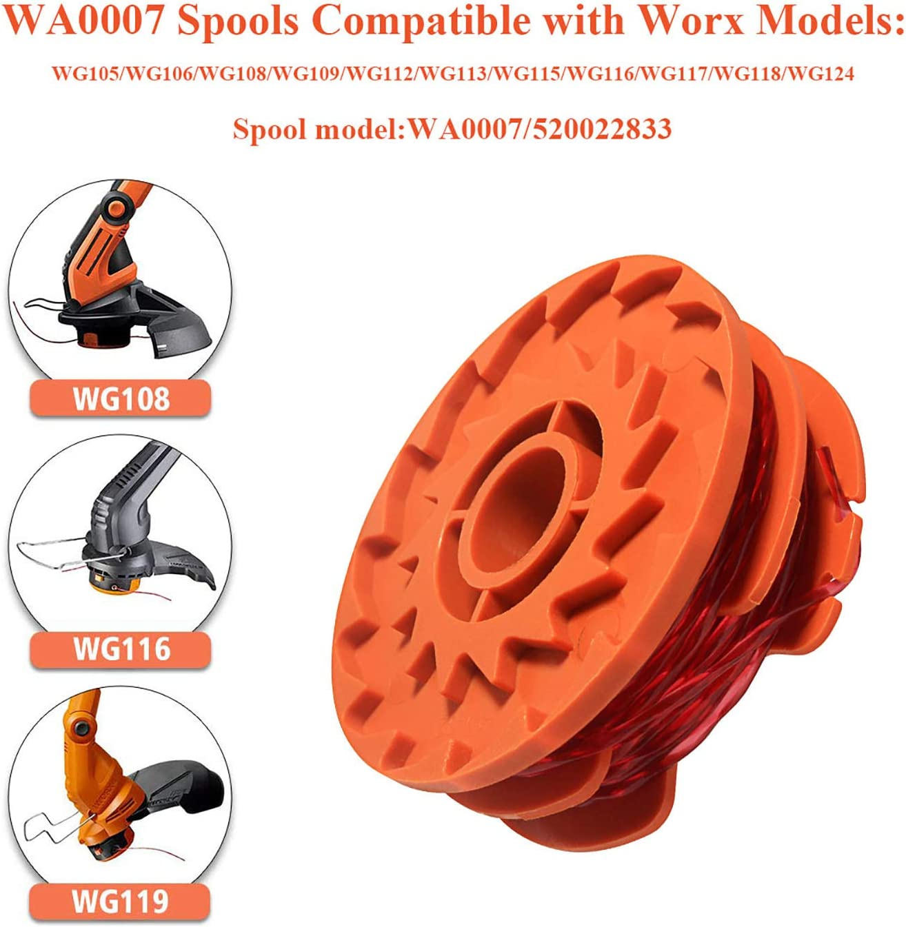WG119 Corded Trimmers Parts 2x Trimmer Spool Cap Cover For WORX WA0216 WG118