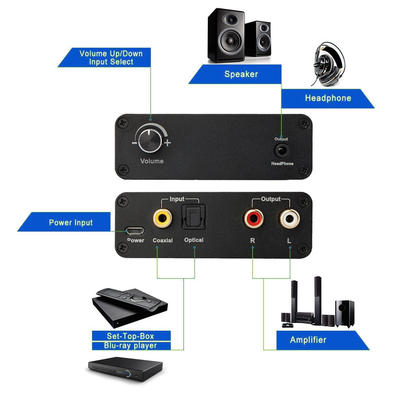 Convertidor Digital a Analógico + Amplificador de audio & # xFF08; de control de volumen y # xFF09;, conmutación de entrada de audio, 192 kHz/24 bits, ...