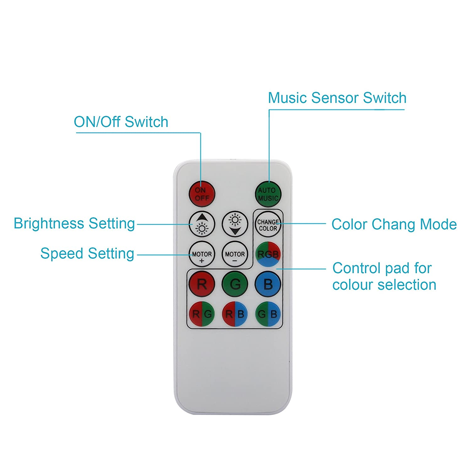 OTTFF 3W E27 Disco Ball Lamp RGB Rotating LED Sound Activated Strobe Lights Party Bulb Stage Light for Family Parties,Birthday,Desk Lamp with Remote Control
