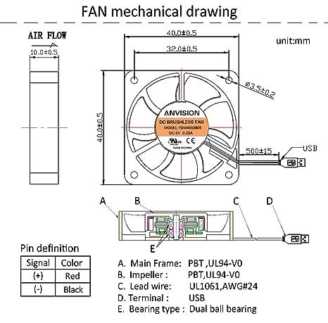 Coloram Ii Wiring Diagram on