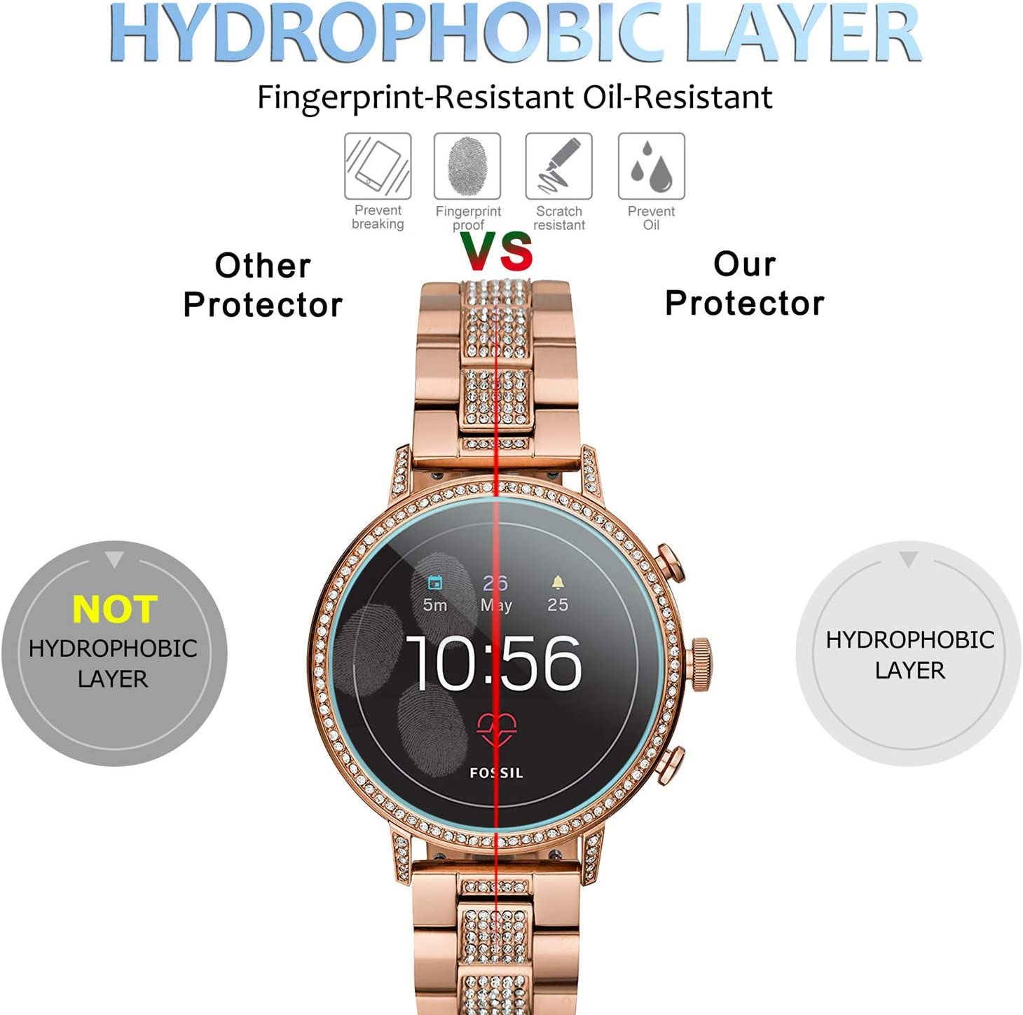 2.5D 9H Hardness Diruite 3-Pack for Fossil Q Venture HR Screen Protector Tempered Glass for Fossil Q Venture Gen 4 Smartwatch Optimized Fit Version Anti-Scratch