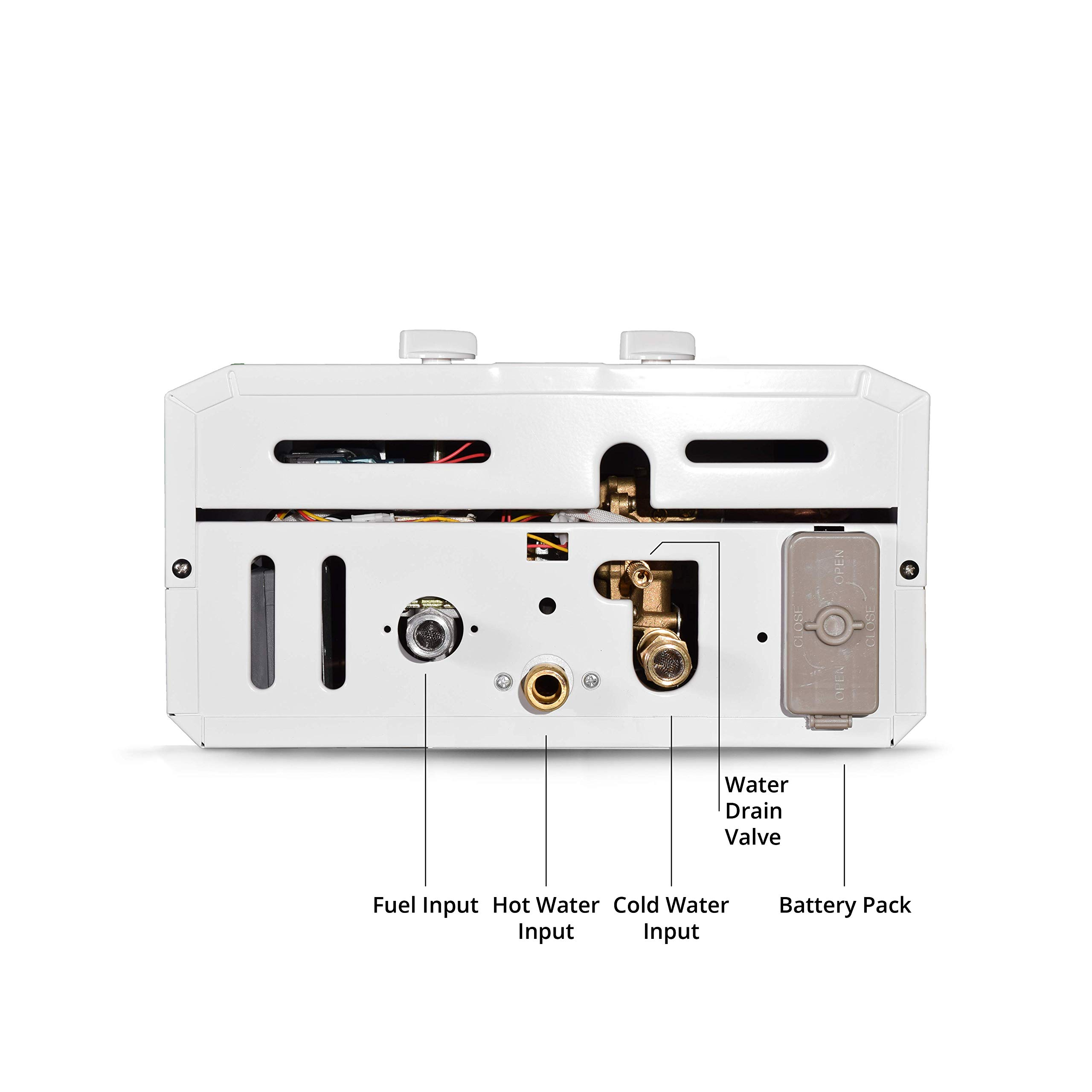 37 mbar Strainer /& Shower Set Eccotemp CE-L10 Portable Outdoor Tankless Water Heater w//EccoFlo Diaphragm 12V Pump