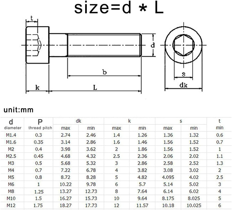 Length : 6mm, Thread Diameter : M2 50pcs Meets shop Screws 10//50pcs M1.4 M1.6 M2 M3 M4 M5 M6 304 A2-70 Stainless Steel DIN912 Hexagon Hex Socket Cap Allen Head Bolt Screw Length 2-80mm