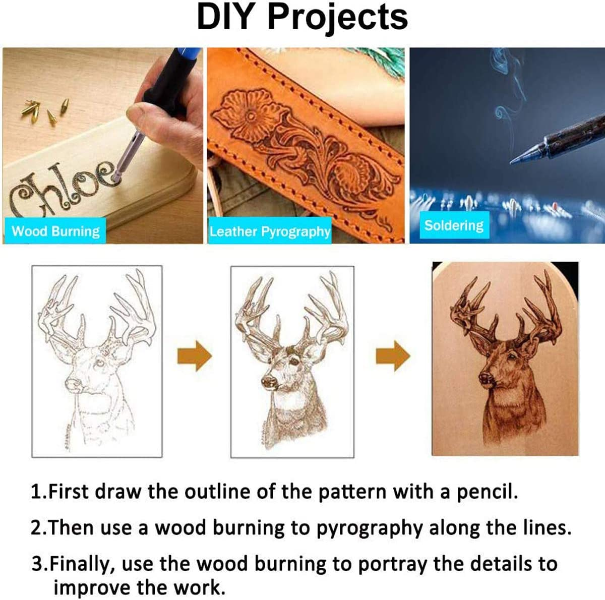 77 PCS Wood Burning Kit Professional Wood Tool with Adjustable Temperature 200~450 ℃ Wood Burning Pen and Soldering Iron Various Creative DIY Tool Set Pyrography Pen for Embossing//Carving//Soldering