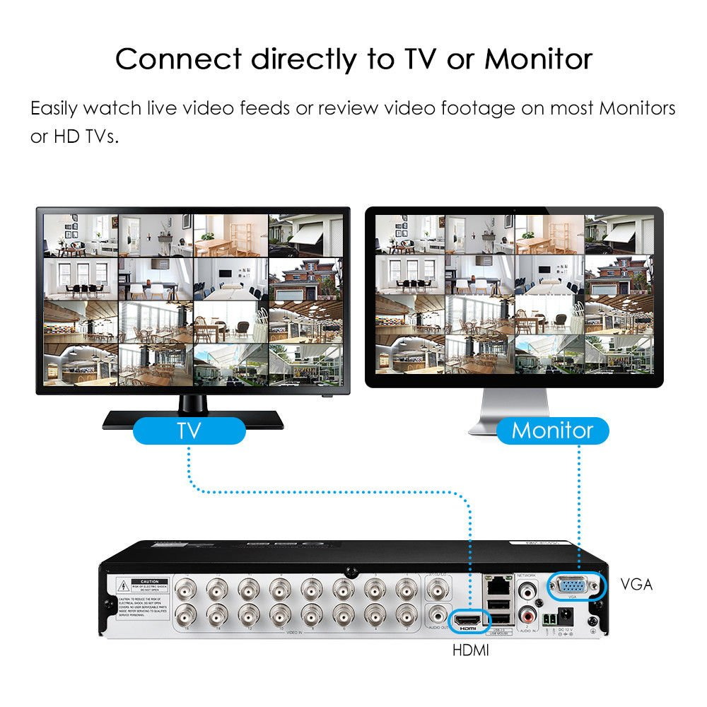 Email Alarm Mobile Remote Control ZOSI 1080P Full HD 16 Channel DVR for Security Camera Analog//AHD//TVI//CVI H.264 Hybrid 4-in-1 Security DVR Recorder Motion Detection No Hard Drive 1AR-16JK00-US-FBM-A