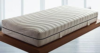 Colchón Balance Plus con núcleo de muelles bolsillos – Dimensiones: 140 x 200 cm