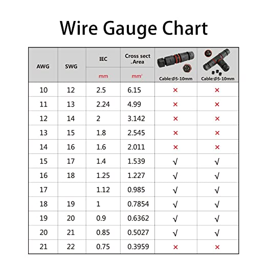 Swg wire gauge chart current choice image wiring table and junction box connector mycarbon ip67 waterproof wire connectors 3 junction box connector mycarbon ip67 waterproof wire greentooth Choice Image