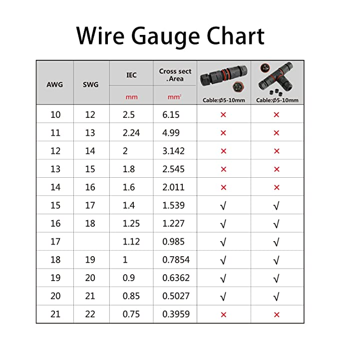 Wire gauge mm to awg gallery wiring table and diagram sample book wire gauge mm to awg images wiring table and diagram sample book wire conversion chart awg greentooth Gallery