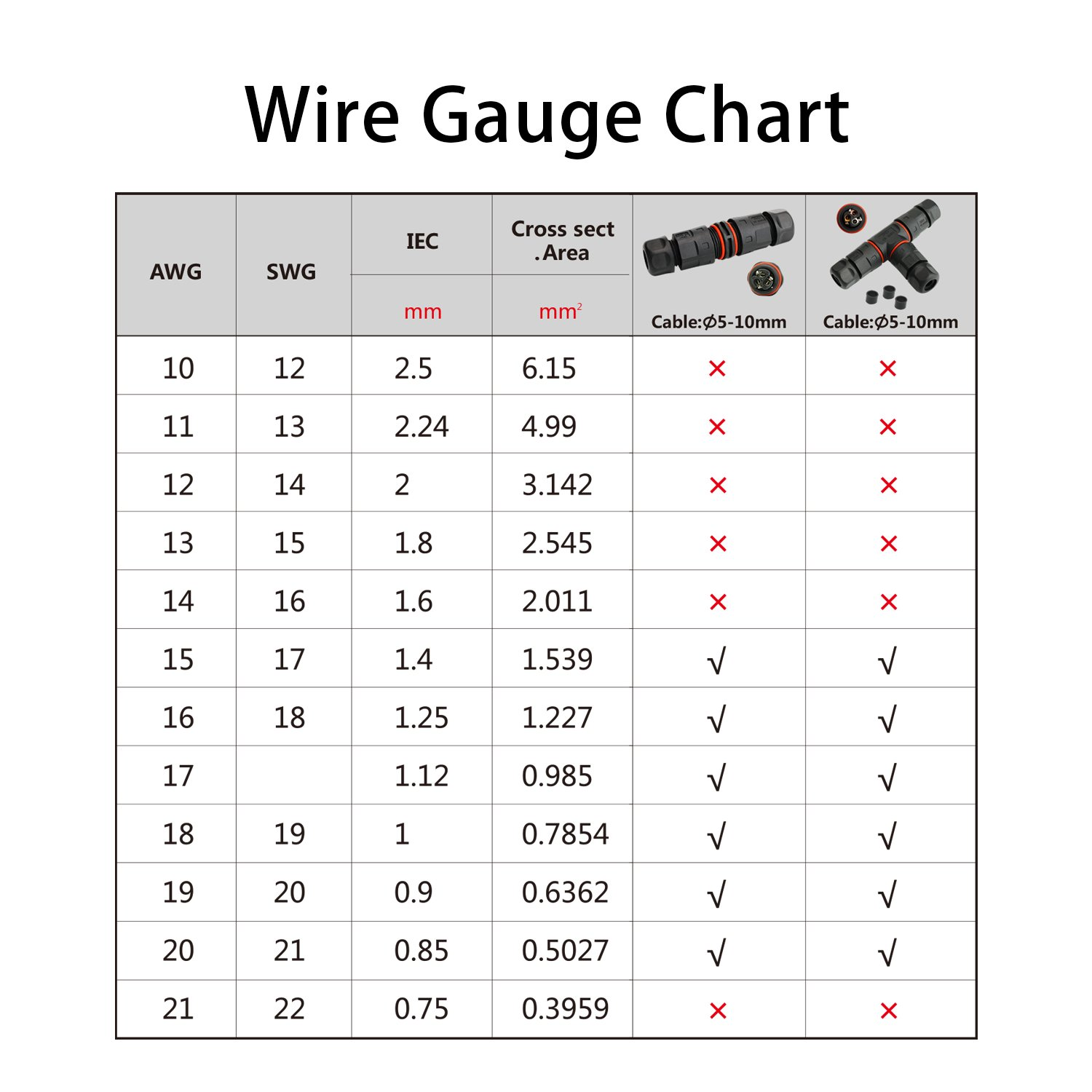 Excellent 32 awg wire diameter gallery electrical circuit nice 12 gauge wire diameter photos electrical circuit diagram keyboard keysfo Images