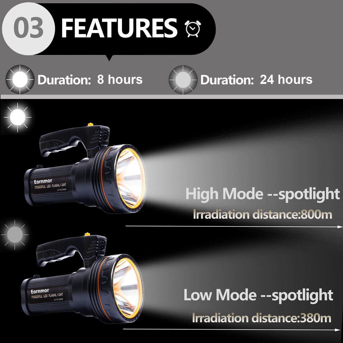 Superbright LEDs: types, characteristics, purpose 56