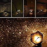 Amazon.com: Romántico Astro Planetario Estrella Celestial ...