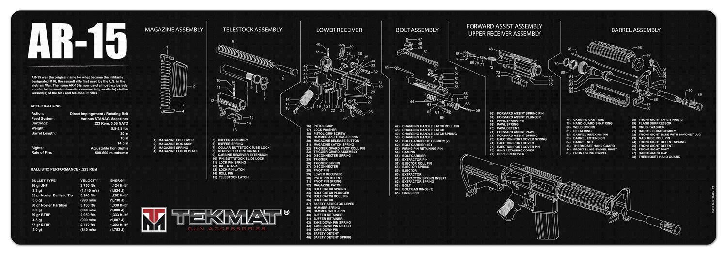 TekMat Gun Cleaning Mat for use with AR-15
