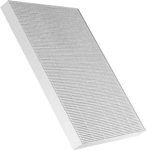Spares2go EF114 HEPA13 - Filtro para limpiador de aire Electrolux EAP 300 EAP300: Amazon.es: Grandes electrodomésticos
