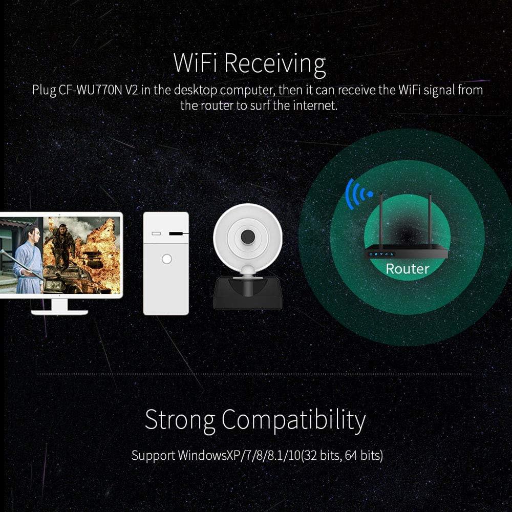 BSDK Adaptador inalámbrico USB WiFi, Receptor inalámbrico de ...