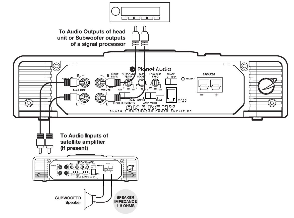 digital car audio amplifier diagram