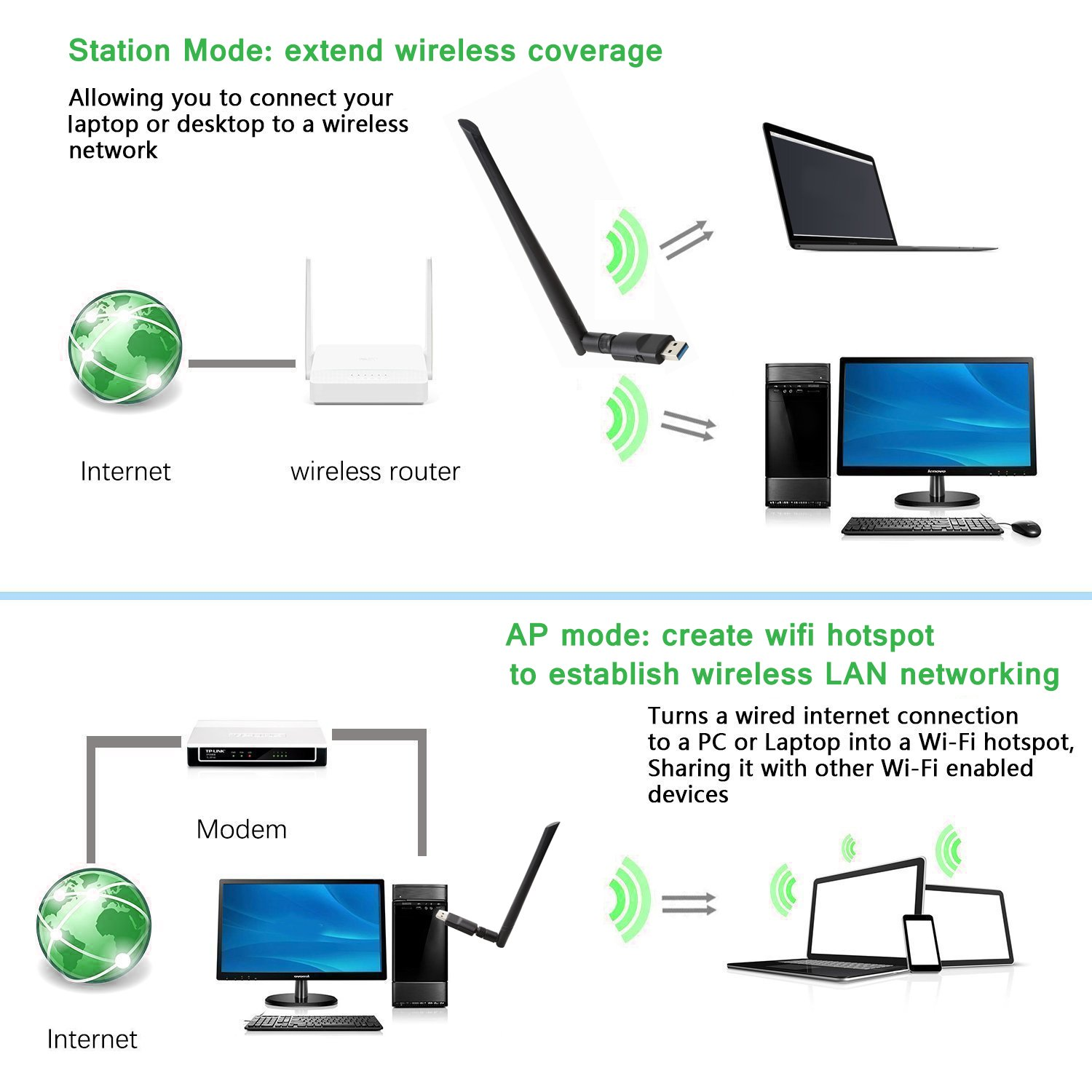 NEWTERK 1200Mbps Wifi Adaptador 5dBi Antena Wifi USB Inalámbrico Dual Band (5GHz 866Mbps / 2.4GHz 300Mbps) Receptor Wifi Dongle Wifi para Windows 10 / 8.1 ...