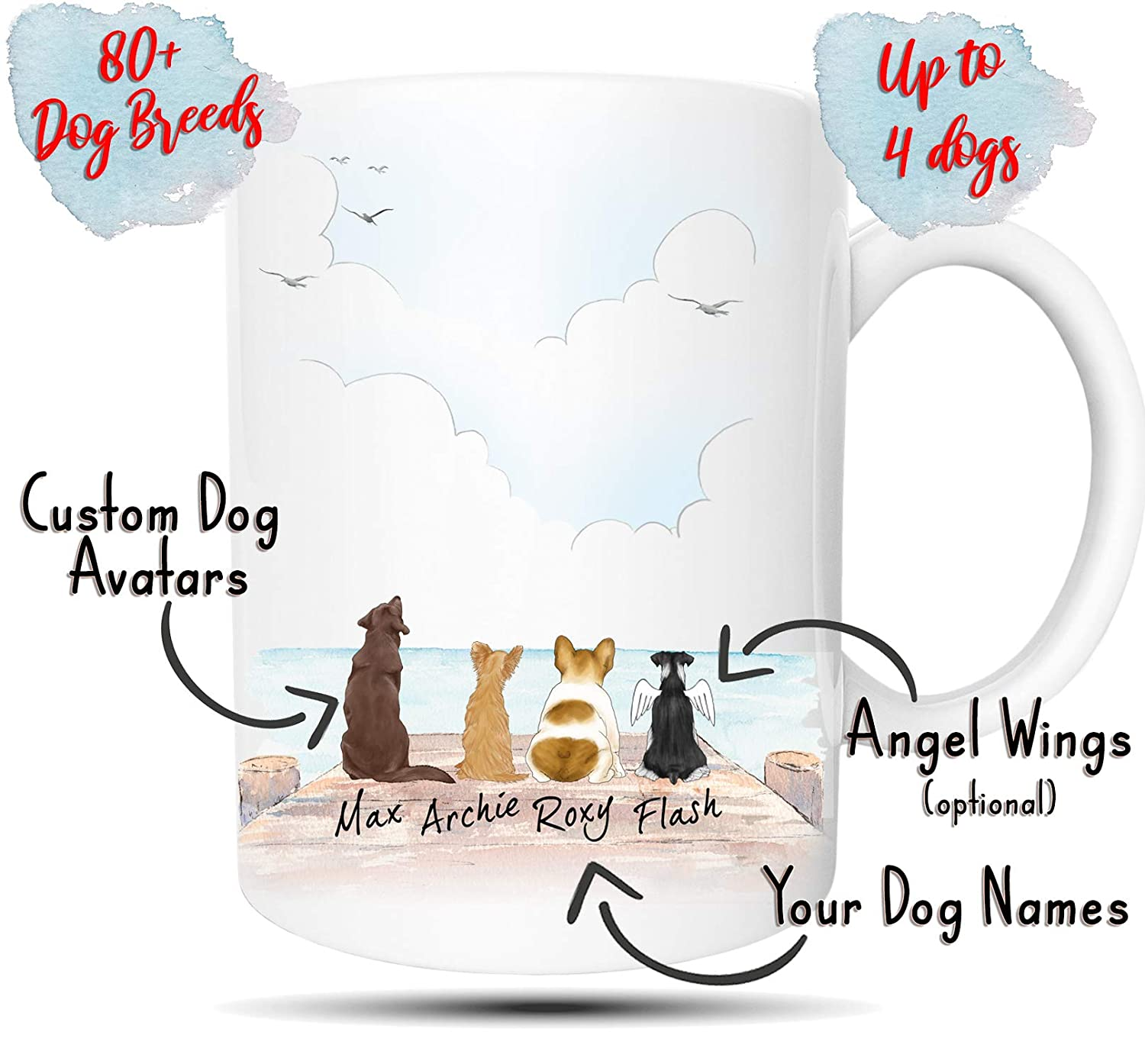 Personalized Dog Mug - Customizable Pet Name and Picture Custom Coffee Mug  - Perfect Gift Idea For Dog Lovers, Fur Mom or Dad, In Memory of Fur