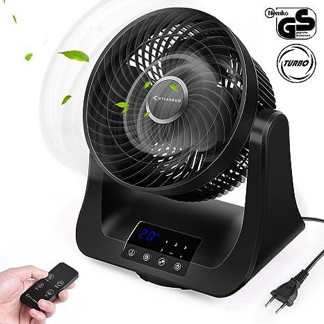 MYCARBON Ventilatore Da Tavolo Ventilatore Silenzioso Con Turbo Per  Ricircolo Aria Regolabile Timer 3 Velocità Ventilatore