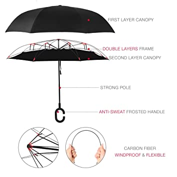 Amazon.com: Utombrello Windproof Car Reverse Paraguas Big Stick Dual Automobile Reversible Parasol with C Shape Handle UV Protection Carrying Bag for ...