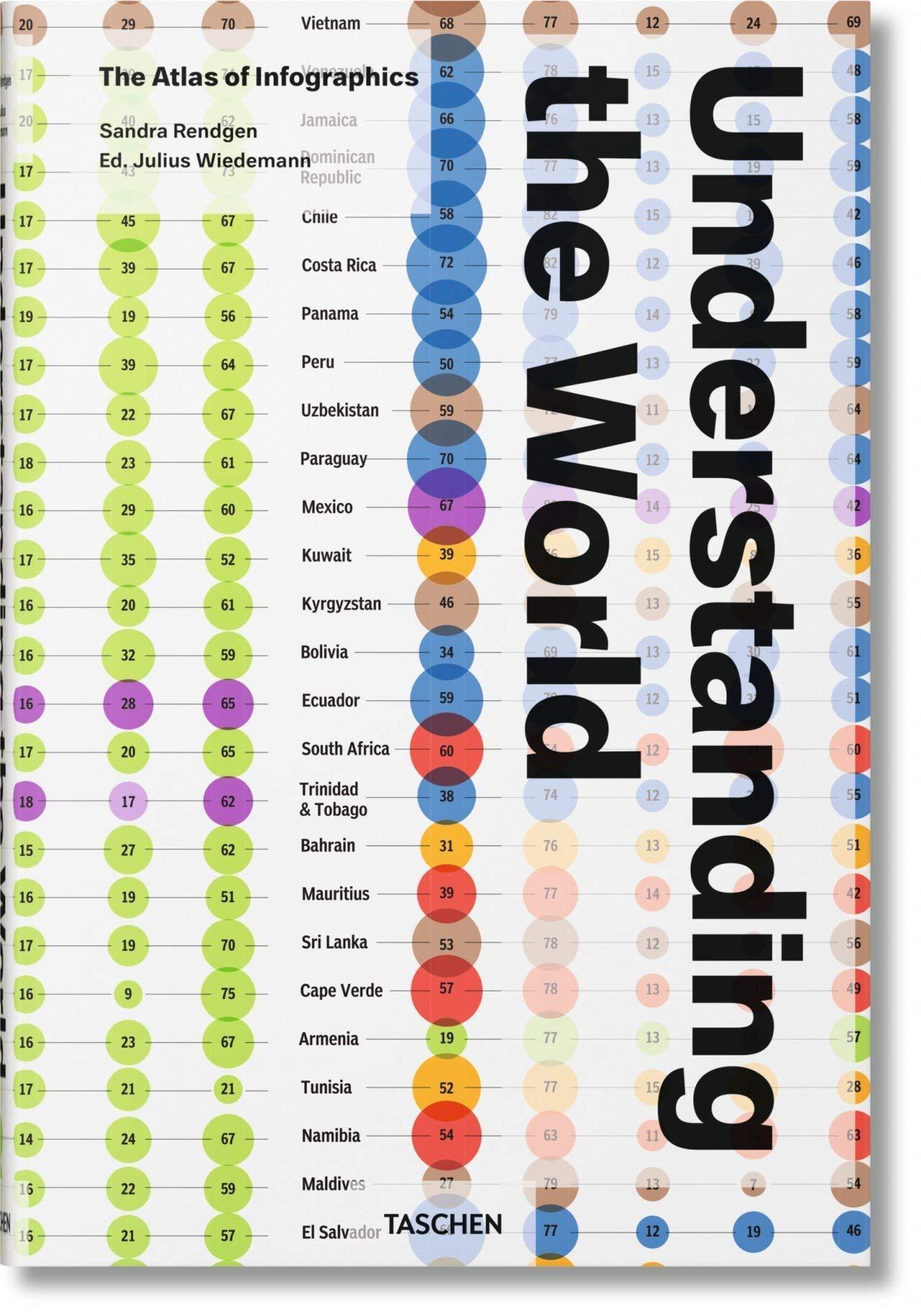 Understanding the World. The Atlas of Infographics (multilingual Edition) by Rendgen Sandra