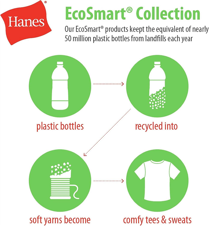 Hanes Men's Full-Zip Eco-Smart Fleece Hoodie at  Men's Clothing store