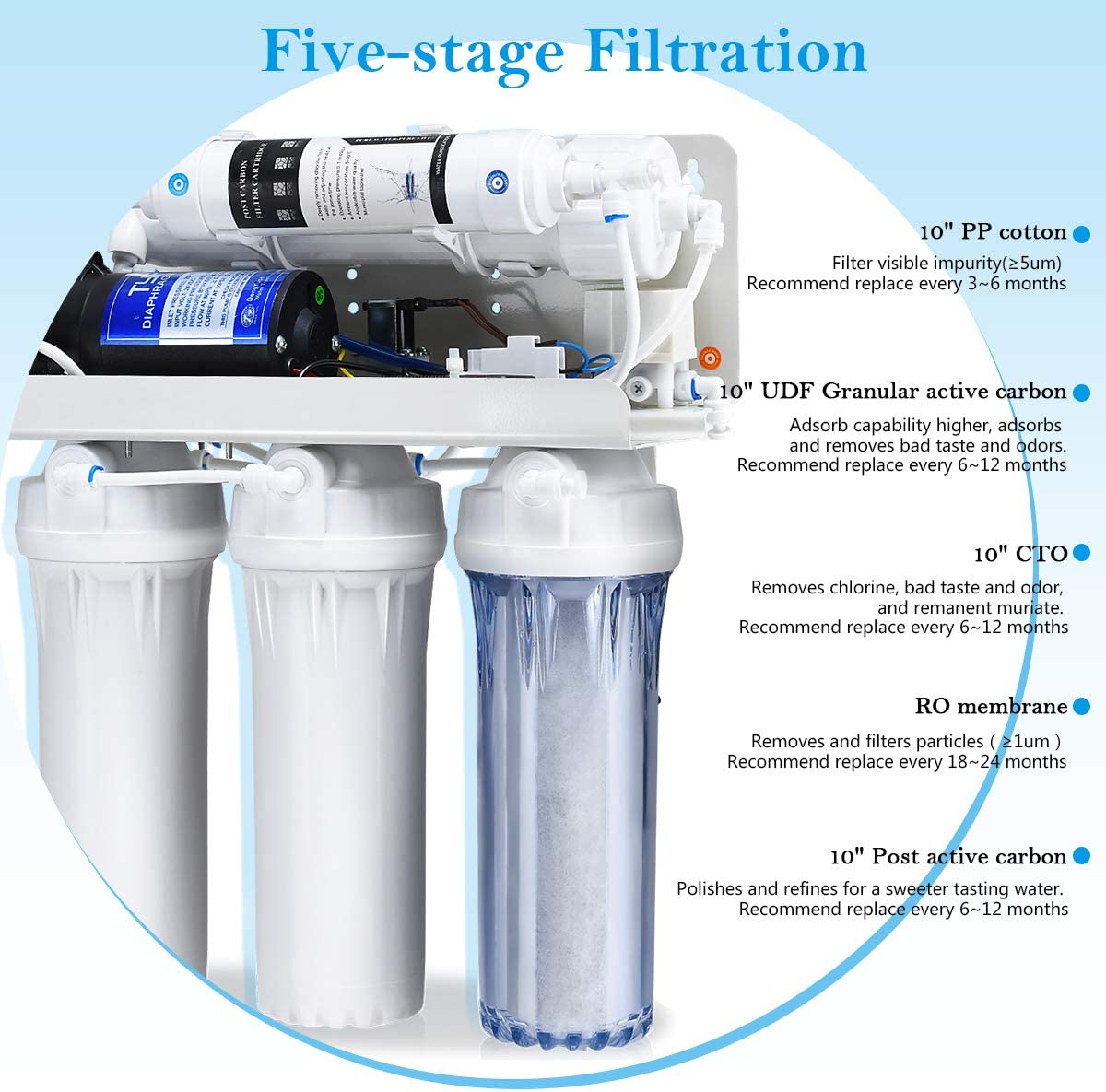 COSTWAY Reverse Osmosis Water Filtration System NSF certified 5 Stage RO Water Purifier with Faucet and Tank High Capacity Under Sink Drinking Water Filter System for Whole House