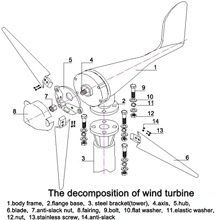Amazon Com Wind Turbine Generator Kit 400watt Dc12v Indoor Outdoor