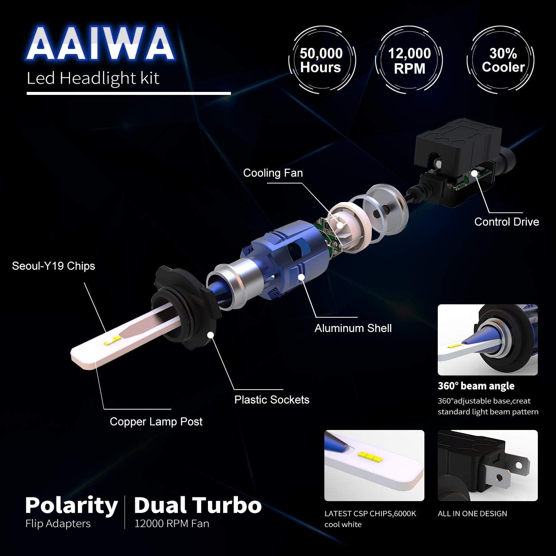 30W*2 IP68 Etanche 6000K Lumi/ère Blanche 12V Lampe Phare 60W AAIWA LED Ampoule 9006 pour Voiture Lot de 2 7200Lms 3600Lms*2