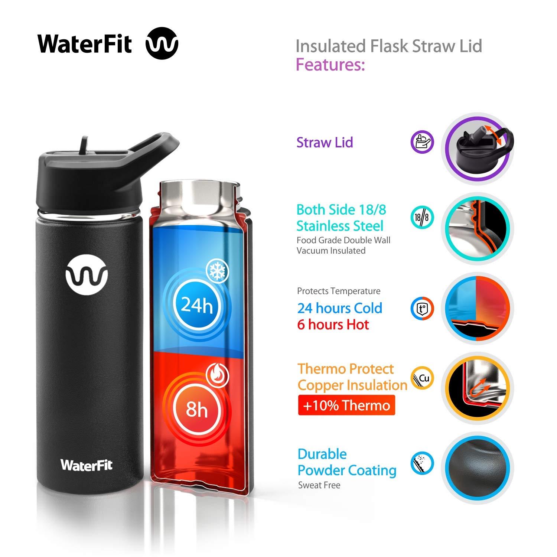 Amazon.com: WaterFit Botella de agua aislada al vacío, doble ...