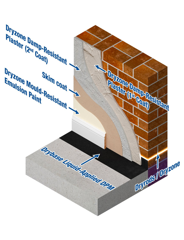 Damp Resistant Plaster Dryzone