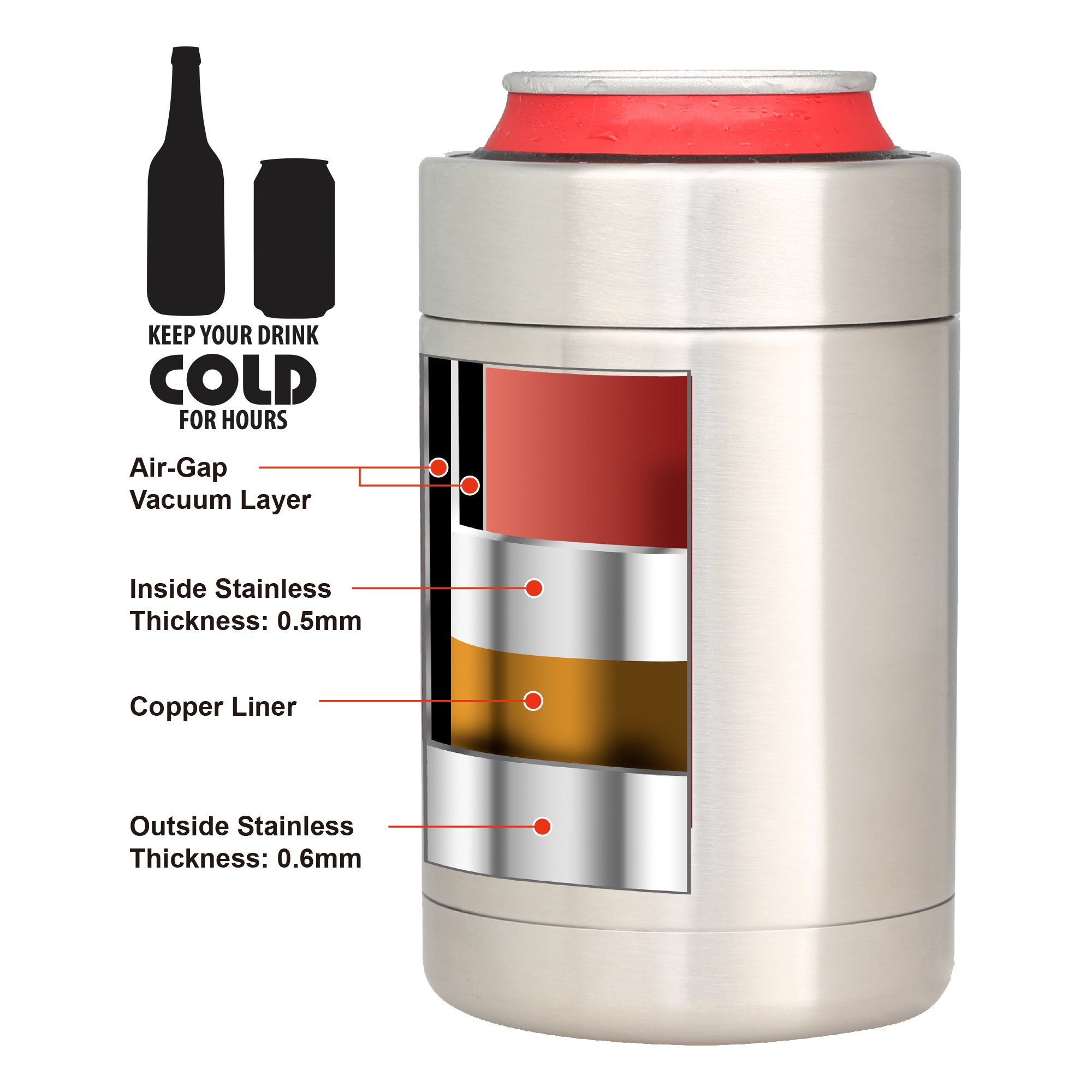 Tahoe Trails 12 oz Stainless Steel Double Wall Vacuum Insulated Can Cooler (dark green) by Tahoe Trails (Image #3)