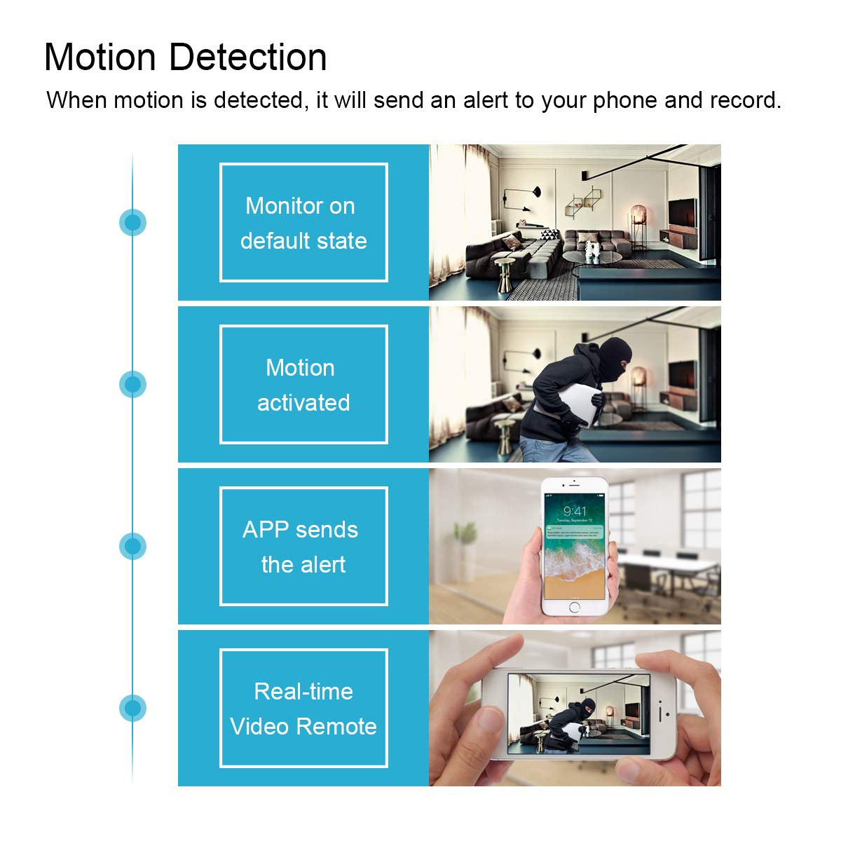 Smoke Detector Camera Hidden Spy Camera XDMYWH Night Vision 1080P Wireless Nanny Cam with Motion Detection Loop Recording for iPhone Android and PC