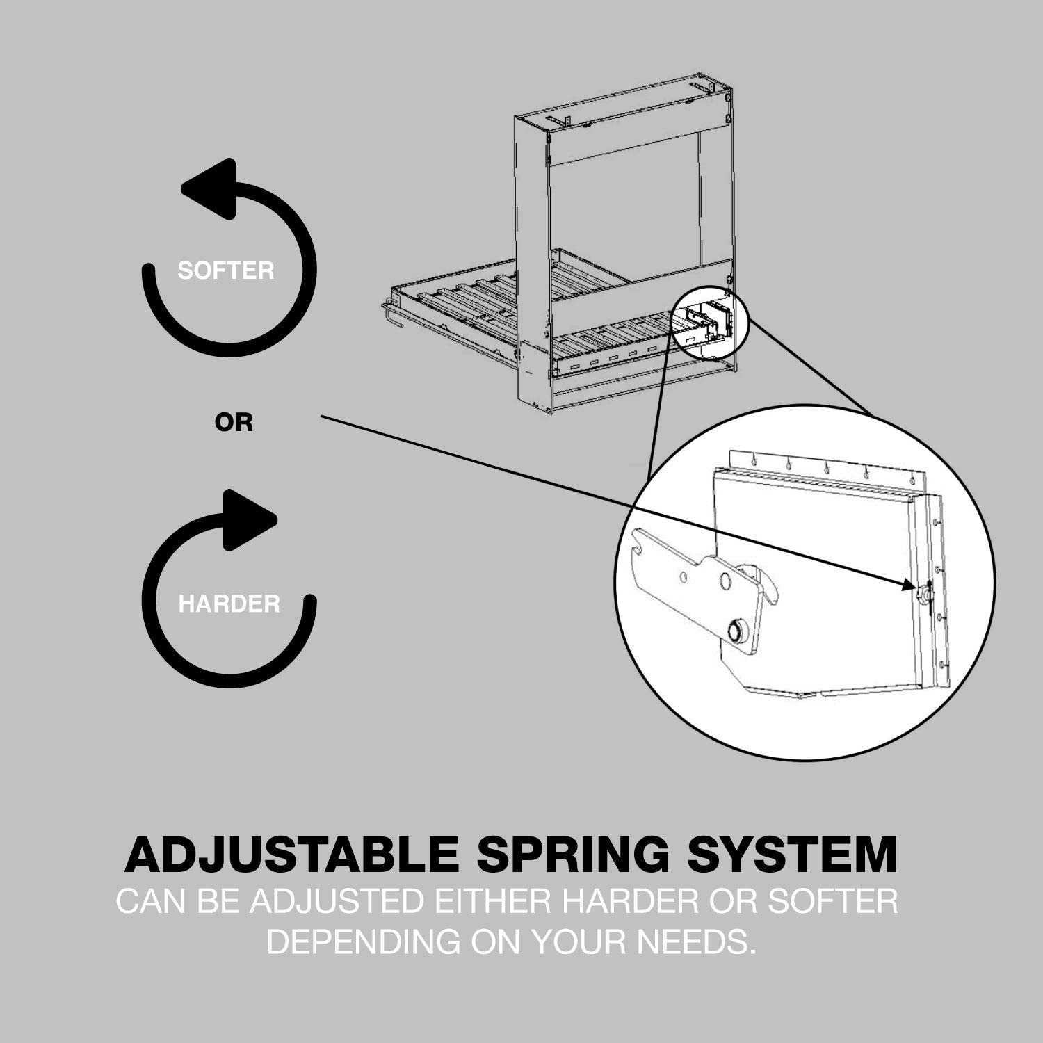 Made in Canada Space-Saving Hidden Storage WBS DIY Murphy Bed Hardware Kit Full Size Supportive Spring Design Guest or Family Compact Horizontal Wall Installation Sleep System