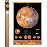 EuroGraphics Mars Poster, 36 x 24 inch
