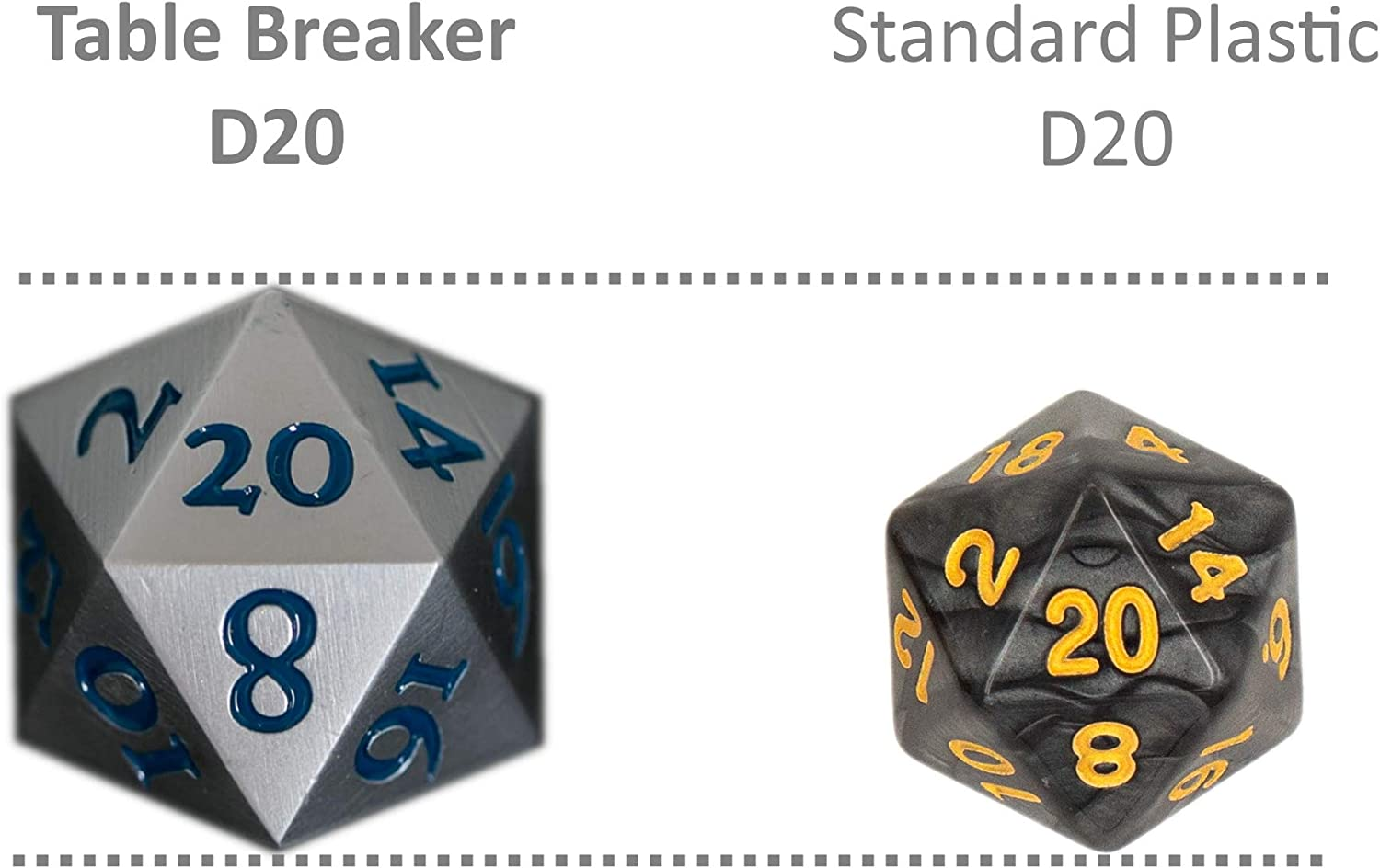 Extra Large Solid Metal Silver D20 Dice 20 face with Blue Numbers Extra Heavy DND Dice Pathfinder Call of Cthulu Standard Dice Dungeons and Dragons Tabletop RPG