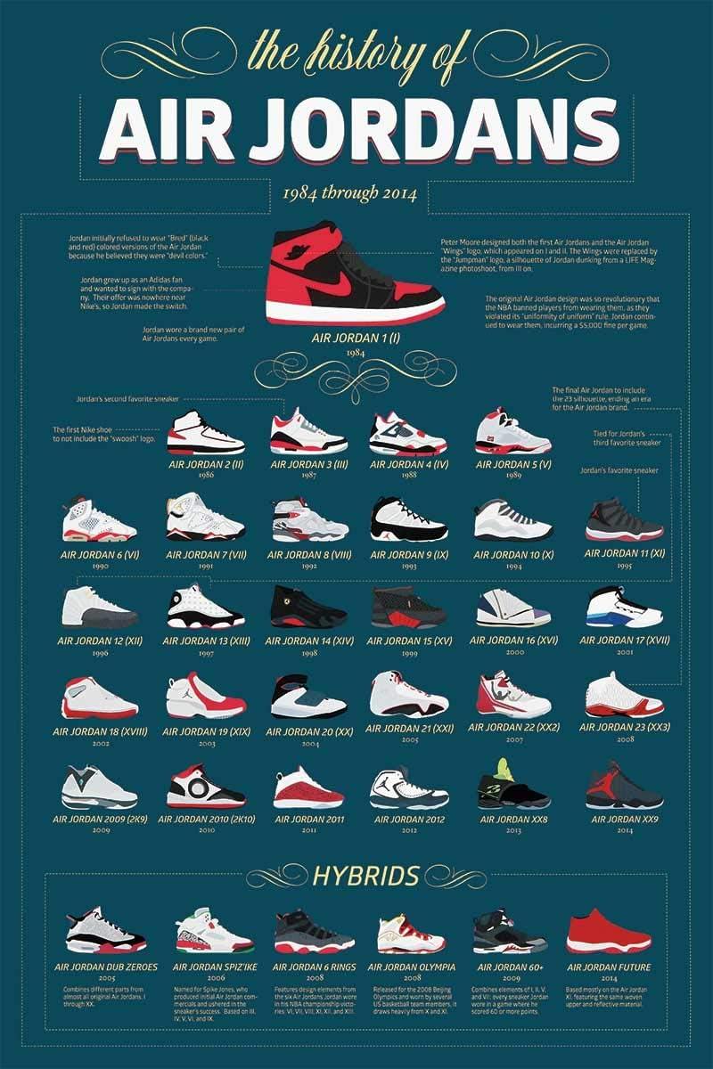 the first pair of air jordans