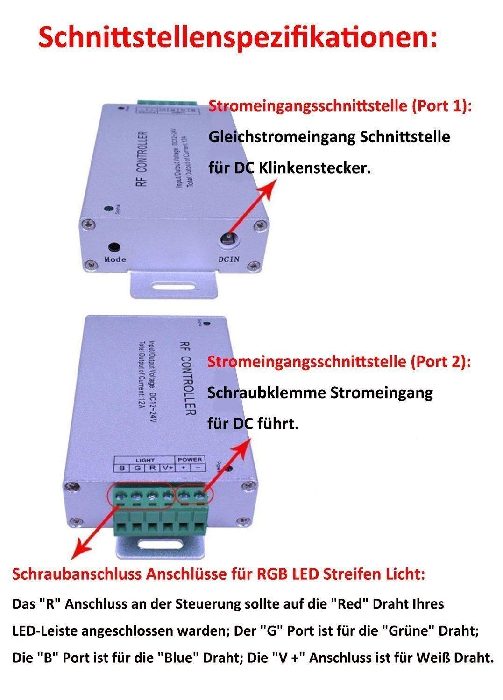 Erfreut Metalldraht Anschlüsse Fotos - Der Schaltplan - triangre.info