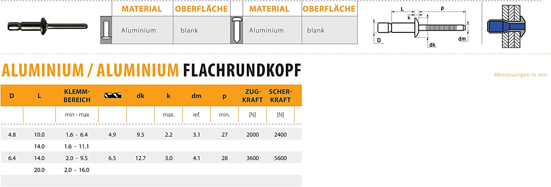 6.4 X 20.0 mm 250 St/ück Alu//Alu P-Power Hochfeste Struktur Blindnieten Flachkopf Dichtnieten Nieten