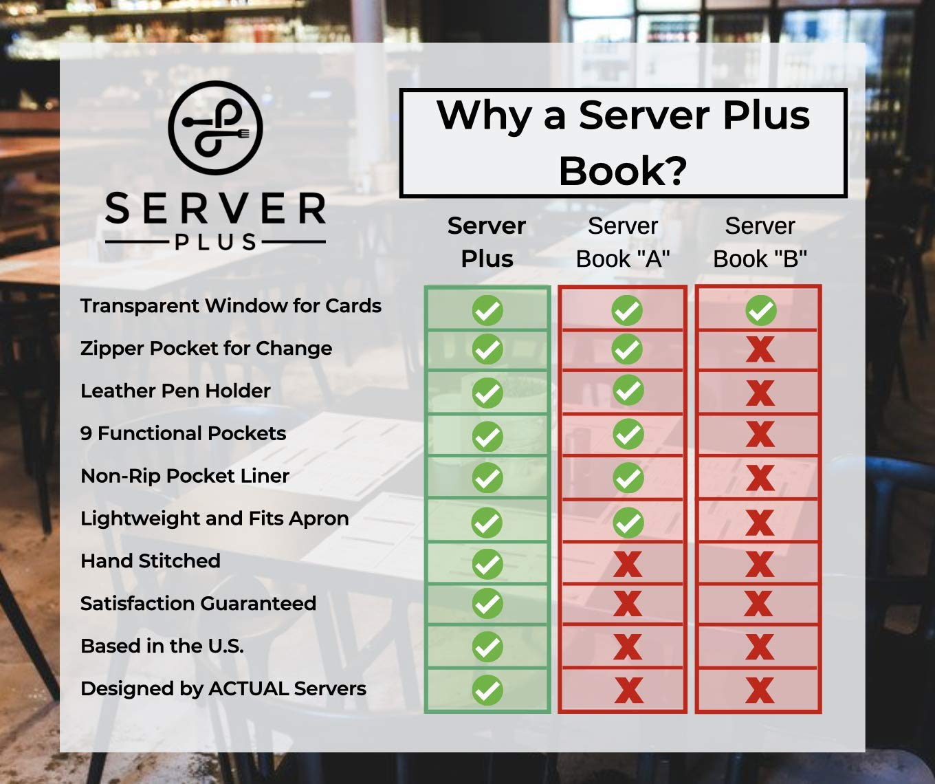 Server Plus Server Books for Waitress with Zipper Pocket, Pen Holder, Marble Leather, Metal Corners, 9 Pockets | Marble Server Book with Zipper Pocket Fits Restaurant Guest Check Order Pad and Apron by Server Plus (Image #9)