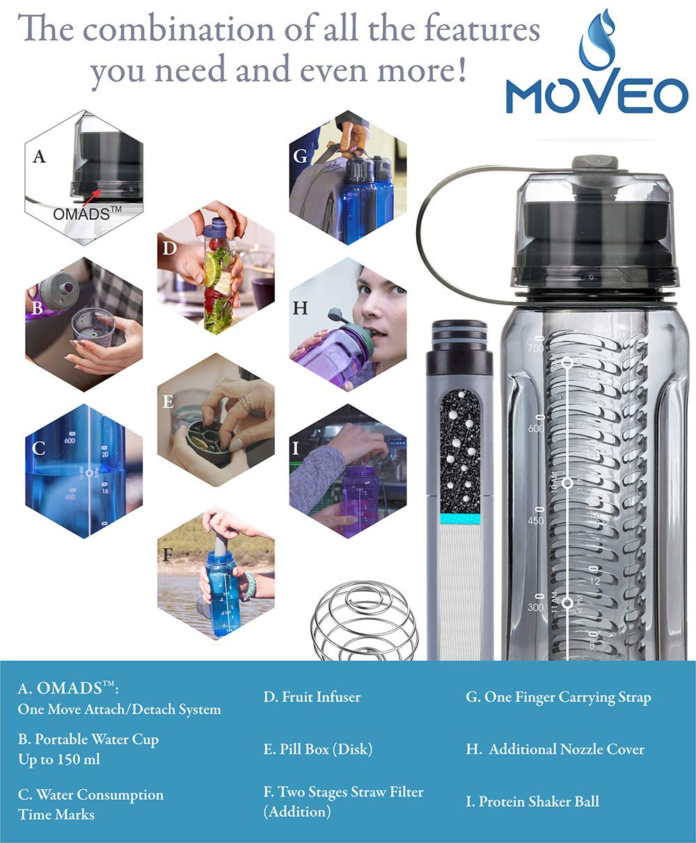 Moveo Water Bottle All-in-ONE - Fruit Infuser - Blender Bottle - Water Cup & Pill Box - Water Bottle Filter [Addition] - Easy to Carry BPA Free Tritan Material Travel Bottles (Bottle Gray Standard)
