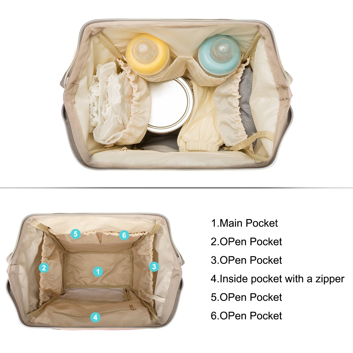 gro/ße Kapazit/ät Rucksack mit Kinderwagengurten Wickelunterlage und isolierter Flaschentasche f/ür M/ütter und V/äter S-Zone Multifunktionale Wickeltasche